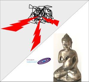 presteren (stress) vs presteren (gemak)